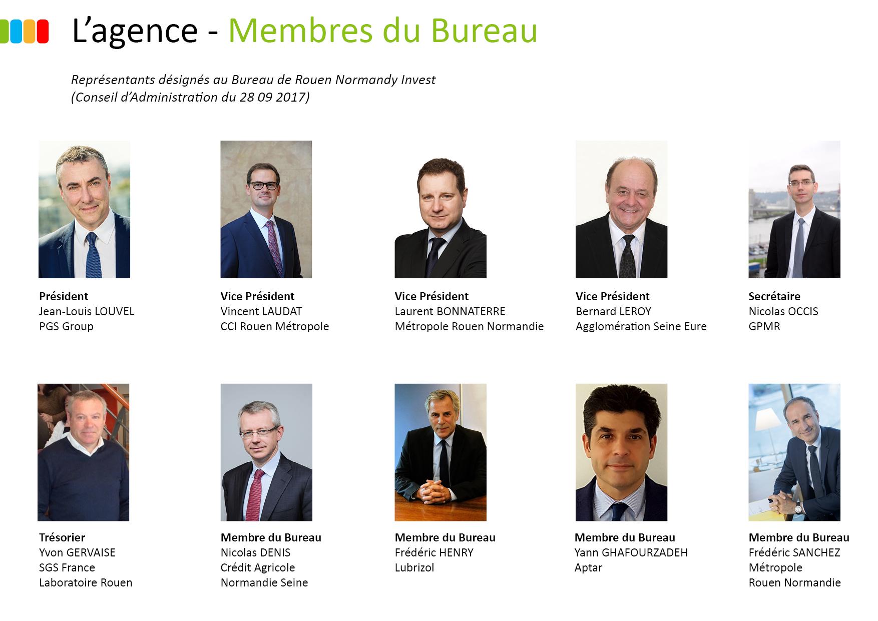 Mmebres du Bureau Rouen Normandy INvest en 2017