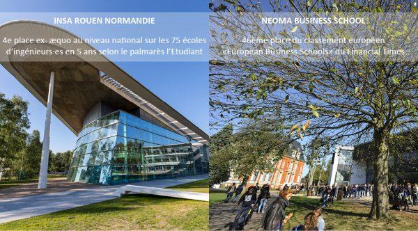 L'INSA Rouen Normandie et Neoma Business School : 2 écoles rouennaises classées parmi les meilleures !